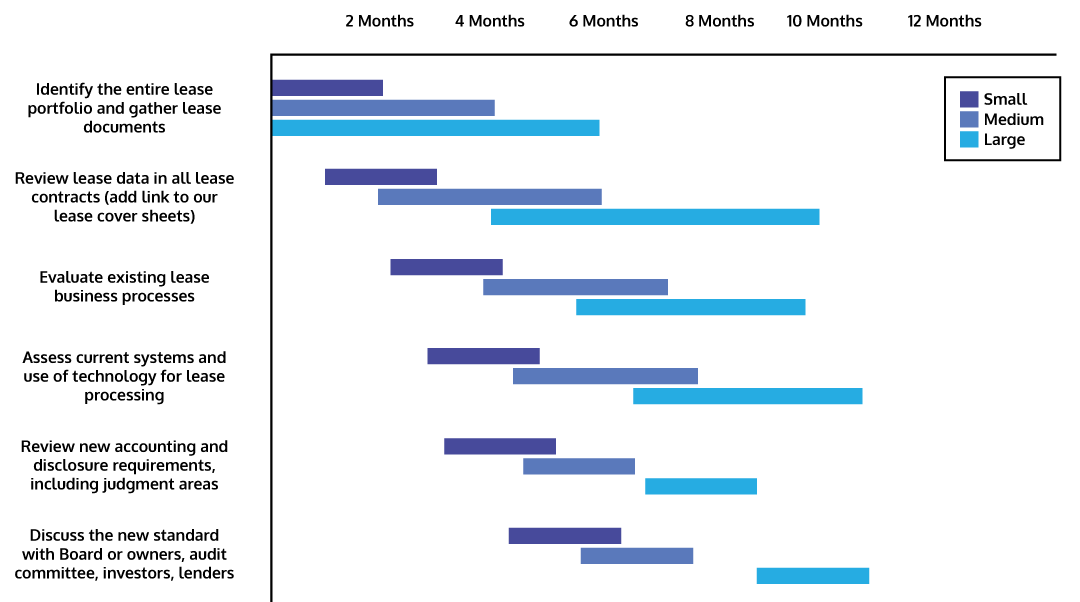 LC_Pillar-Graphic1_v3-01