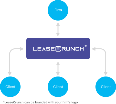 LeaseCrunch: Lease Accounting Software