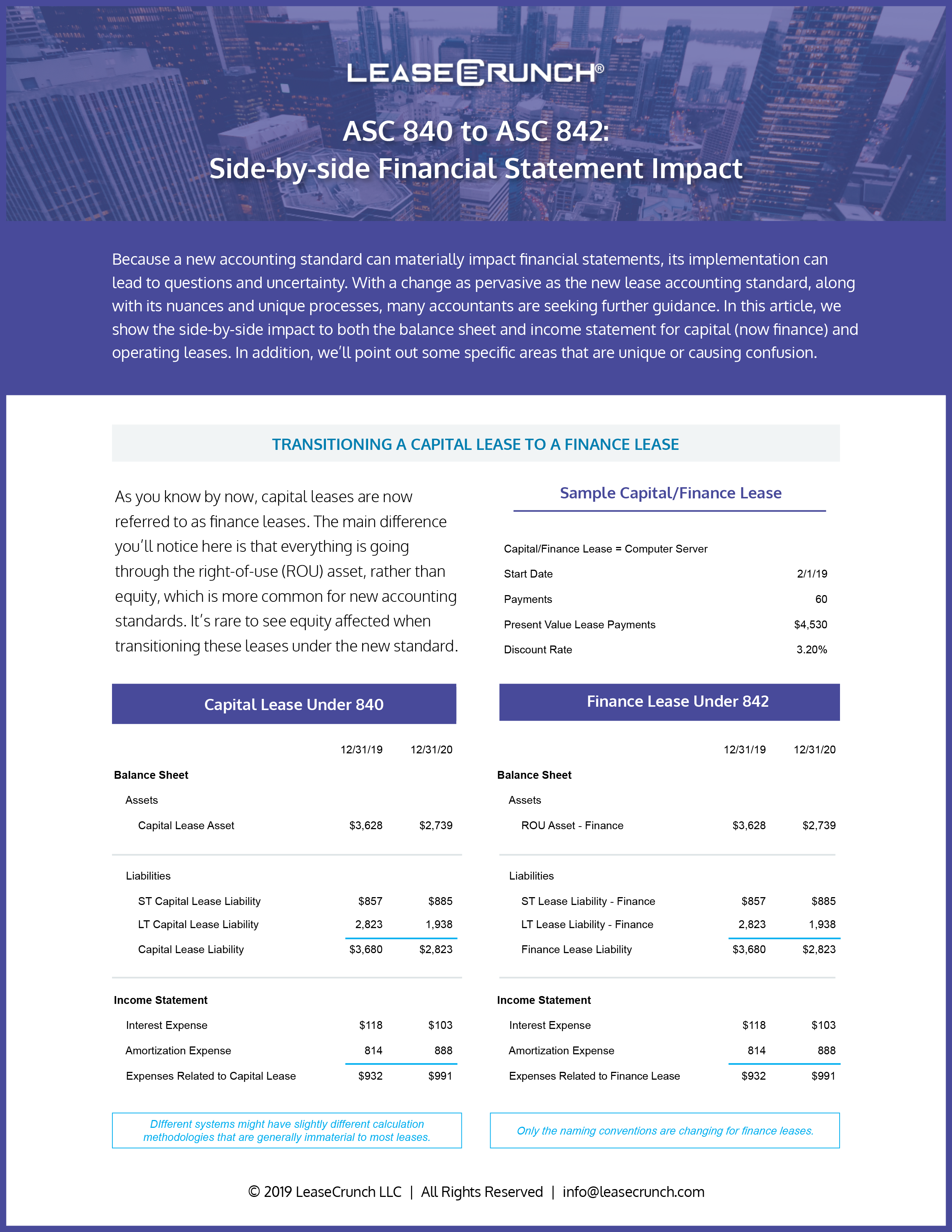 Side-by-side Financial Statement Impact